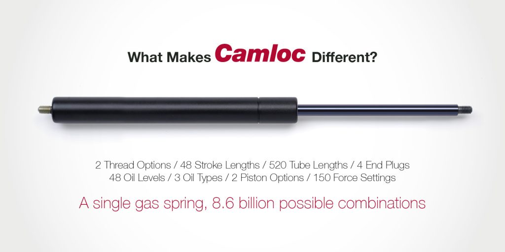 P8325 What Makes Camloc Different Infographic V3 A 1024x512 - Home