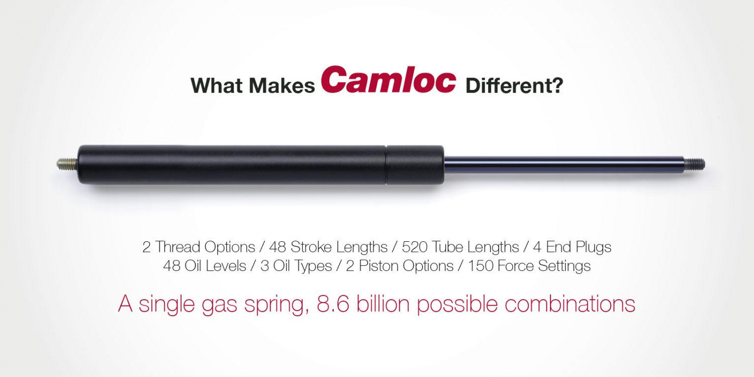 P8325 What Makes Camloc Different Infographic V3 A scaled - Mass Gas Spring Customisation since 1989